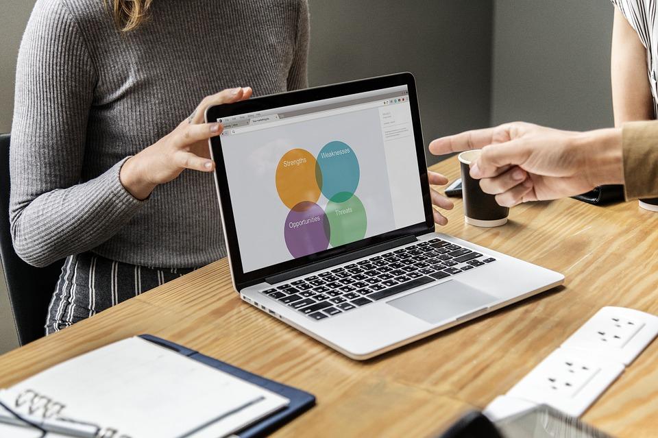 Analiza SWOT Twojej firmy